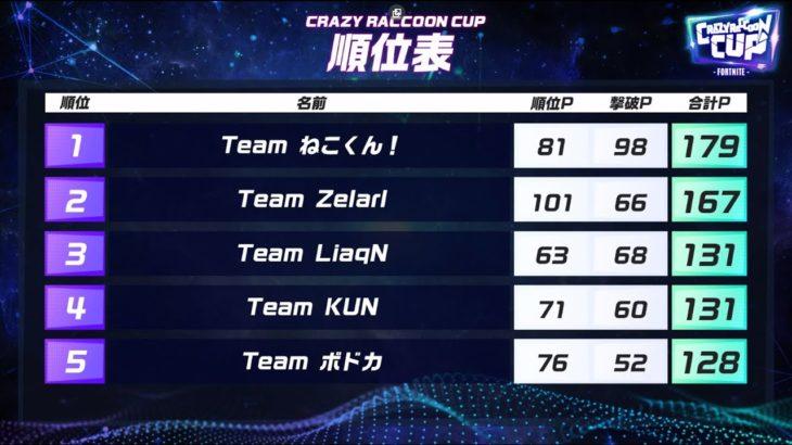 【CRカップ】最高のメンバーと優勝しました!!【フォートナイト/Fortnite】