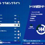 duoアリーナ配信w/ togachi【フォートナイト/Fortnite】
